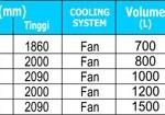 Jual Mesin Display Cooler (lemari pendingin) di Bandung
