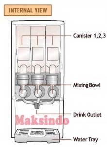 Mesin-Kopi-Instan-2-220x300 maksindobandung