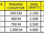 Jual Mesin Screw Conveyor di Bandung
