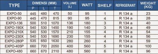 harga-mesin-pendingin-cooler display maksindobandung