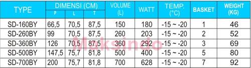 harga-mesin-freezer-sliding-curve-glass3-maksindobandung