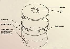 mesin-rice-cooker-kapasitas-besar-1-maksindobandung