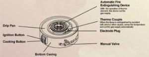 mesin-rice-cooker-kapasitas-besar-2-maksindobandung