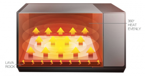Mesin-Oven-Listrik-2-Rak 4 maksindobandung