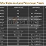 Jual Mesin Food Dehydrator 6 Rak (FDH6) di Bandung