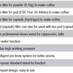 Jual Mesin Kopi Espresso Semi Auto – MKP50 di Bandung